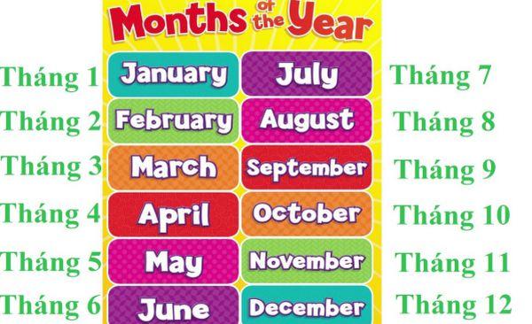 Là Tháng mấy? Ý nghĩa tiếng việt các tháng tiếng Anh