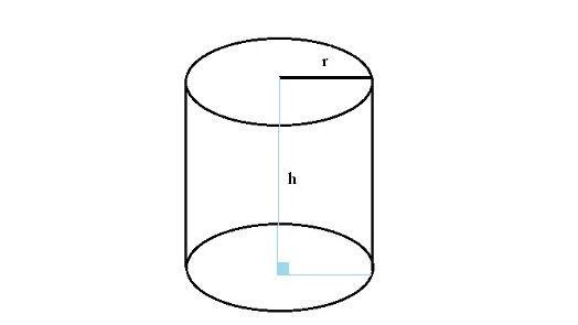 Công thức tính diện tích toàn phần và thể tích hình trụ