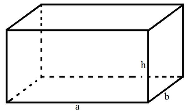 Công thức tính thể tích và diện tích toàn phần hình chữ nhật