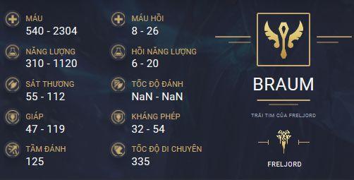 build guide braum mua 10