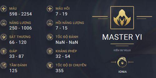 build guide master yi mua 10