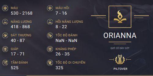 build guide orianna 1