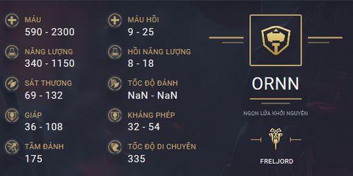 build guide ornn 1