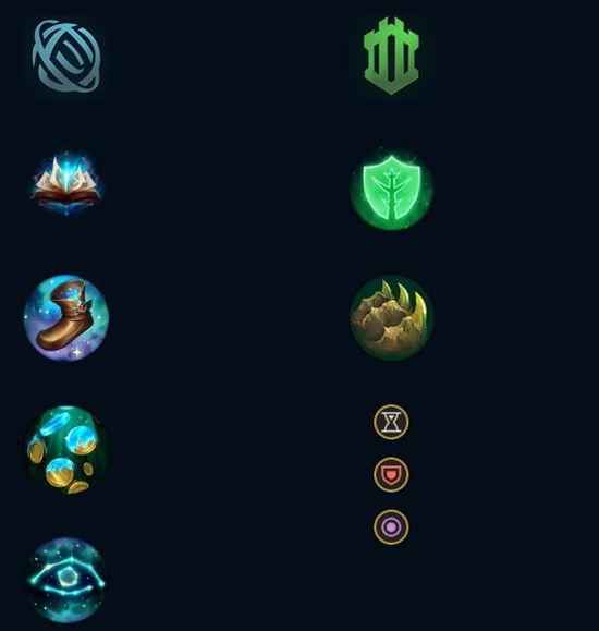 build guide ornn 6