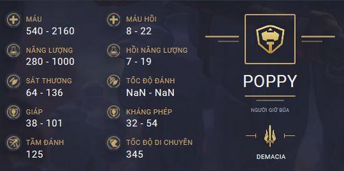 build guide poppy 1