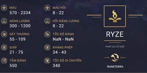 build guide ryze 1