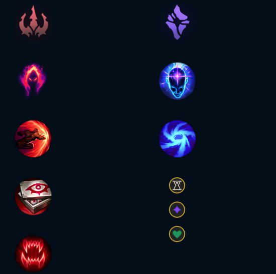 build guide shyvana 4