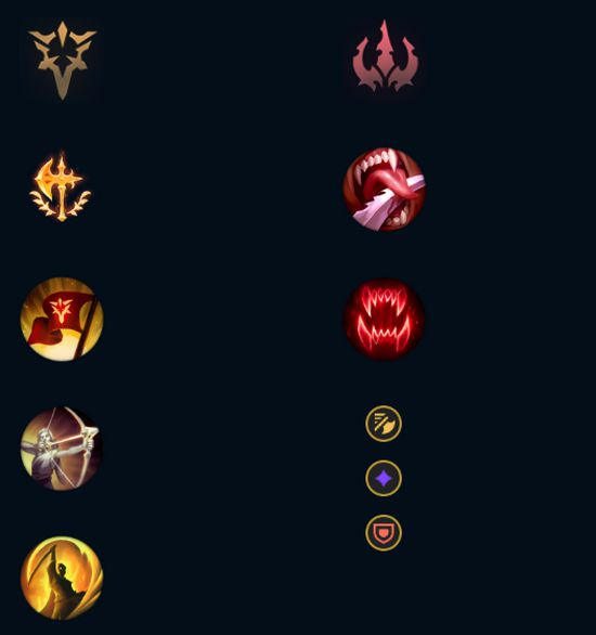 build guide shyvana 5