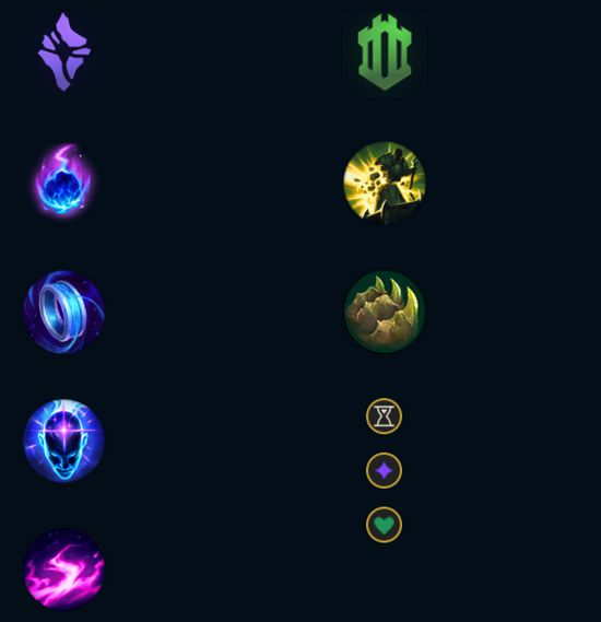 build guide sion 4