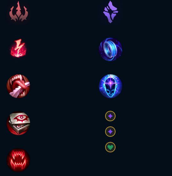 build guide syndra 3