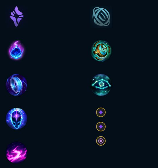 build guide syndra 5