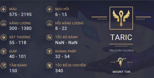 build guide taric 1