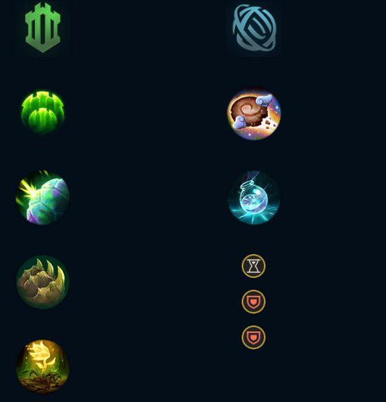 build guide taric 3