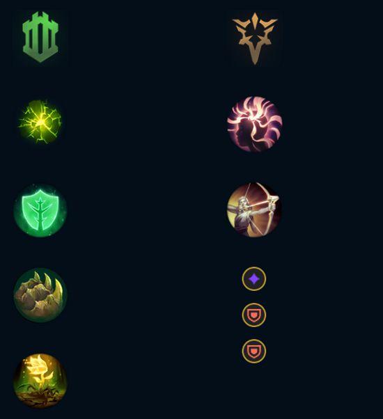 build guide taric 4