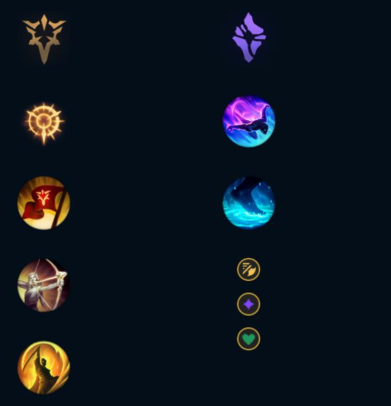 build guide trundle 3