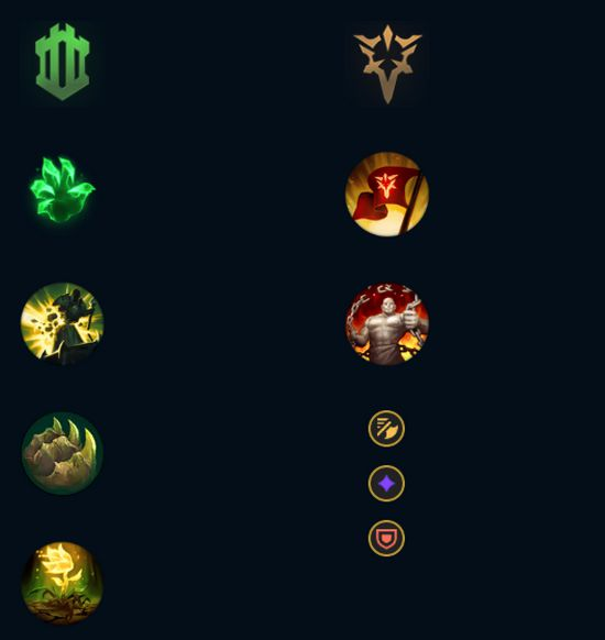 build guide trundle 4