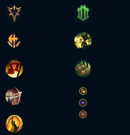 build guide trundle 5