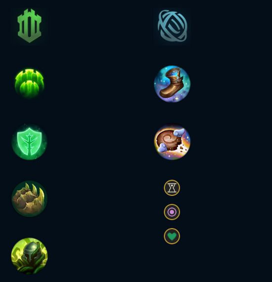 build guide trundle 6
