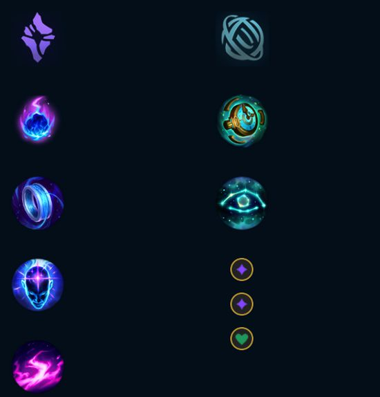 build guide veigar 5