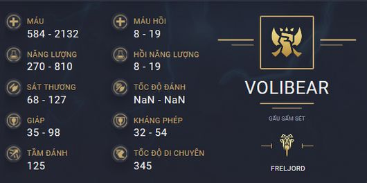 build guide volibear 1