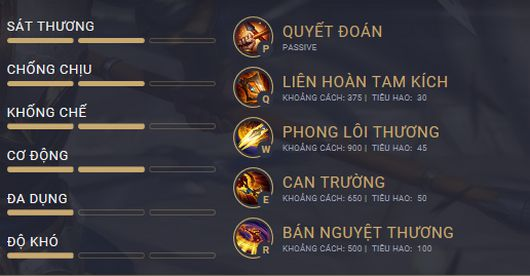 build guide xin zhao 2