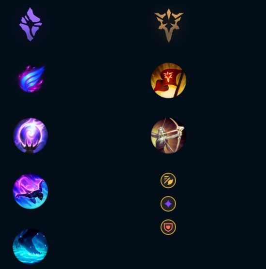 build guide xin zhao 3