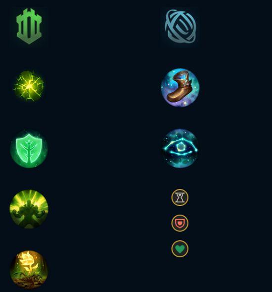 build guide zac 3