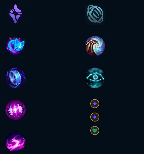 build guide zoe 3