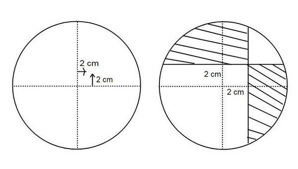 diện tích và chu vị hình tròn