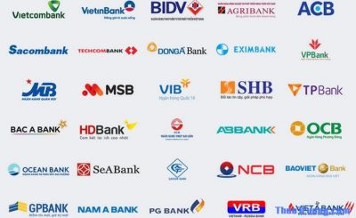 Tên tiếng Anh ngân hàng